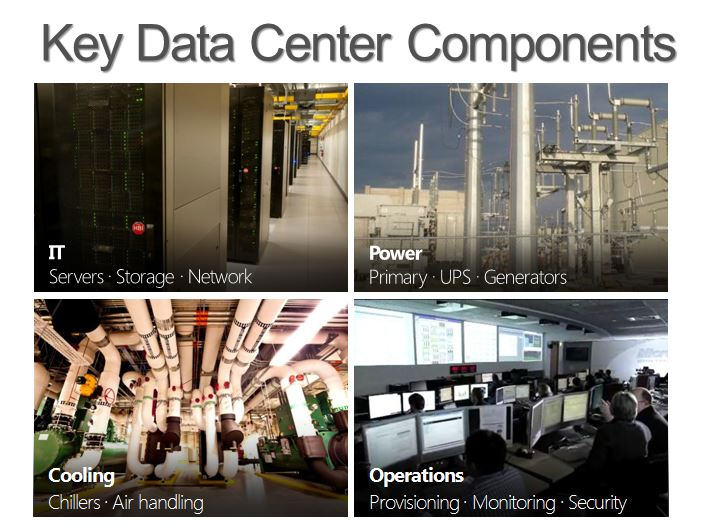Data Center key components